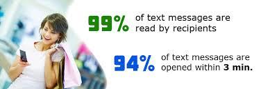 Tính năng nổi bật của phần mềm gửi SMS A23