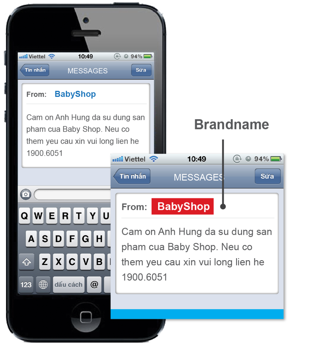 Lợi ích của Brand Name trong chiến dịch SMS Marketing