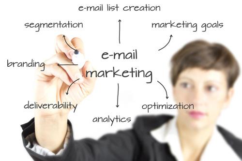 Gửi email hàng loạt tốt hay không tốt ?