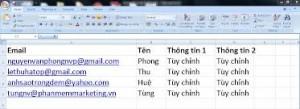 Cá nhân hóa nội dung email