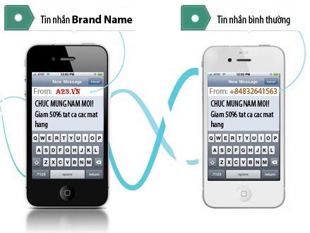 So sánh Brand Name với gửi tin nhắn qua sim