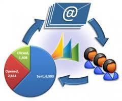 4 lợi ích trông thấy của email marketing